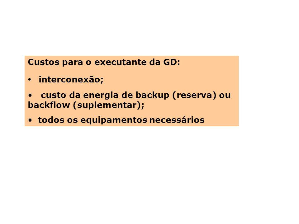 Custos para o executante da GD: interconexão; custo da energia de backup (reserva) ou backflow (suplementar); todos os equipamentos necessários