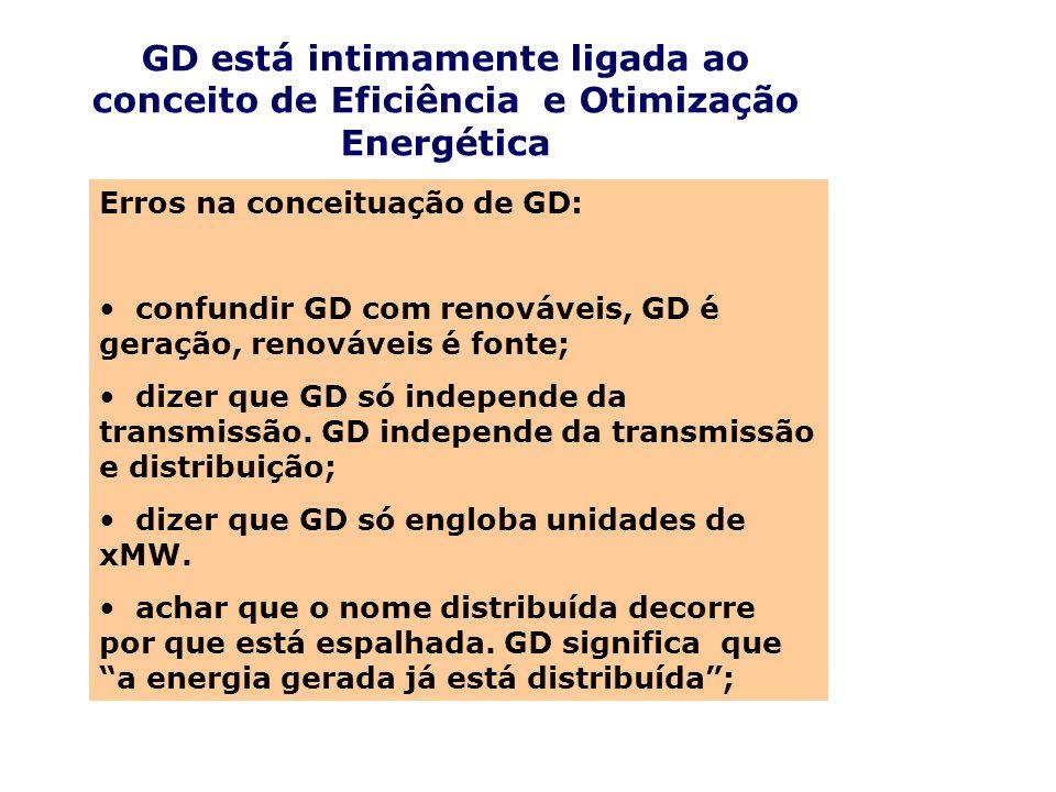 GD está intimamente ligada ao conceito de Eficiência e Otimização Energética Erros na conceituação de GD: confundir GD com renováveis, GD é geração, r