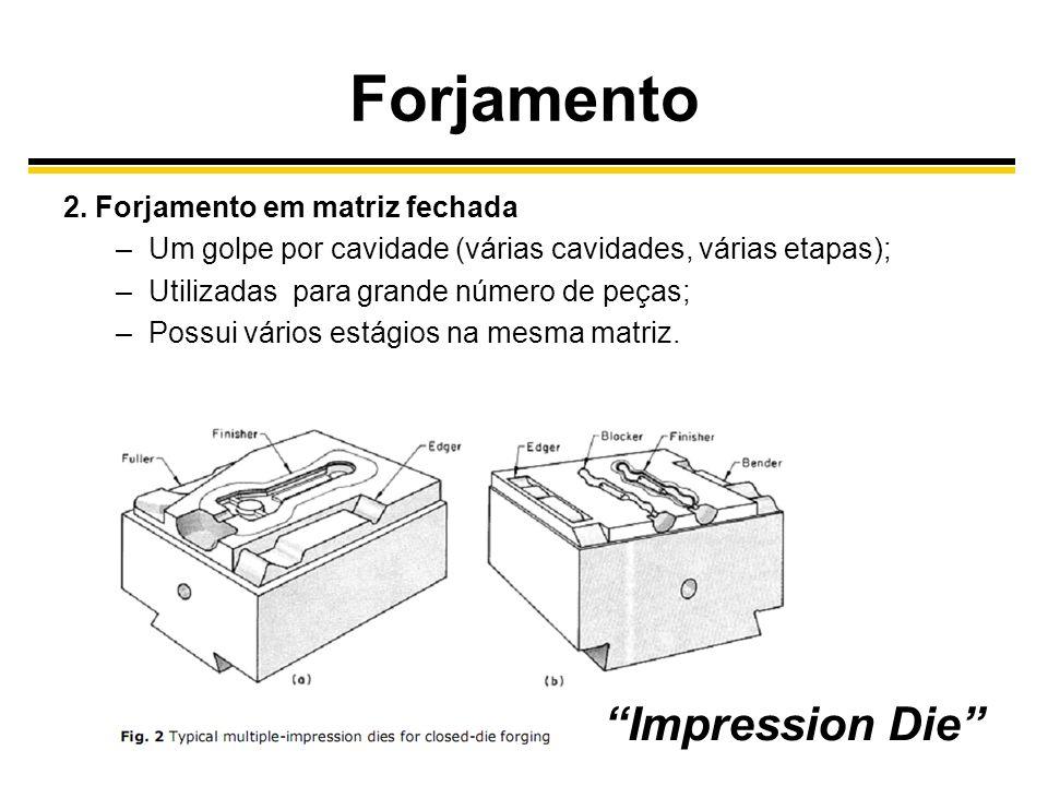 Forjamento 2. Forjamento em matriz fechada –Um golpe por cavidade (várias cavidades, várias etapas); –Utilizadas para grande número de peças; –Possui