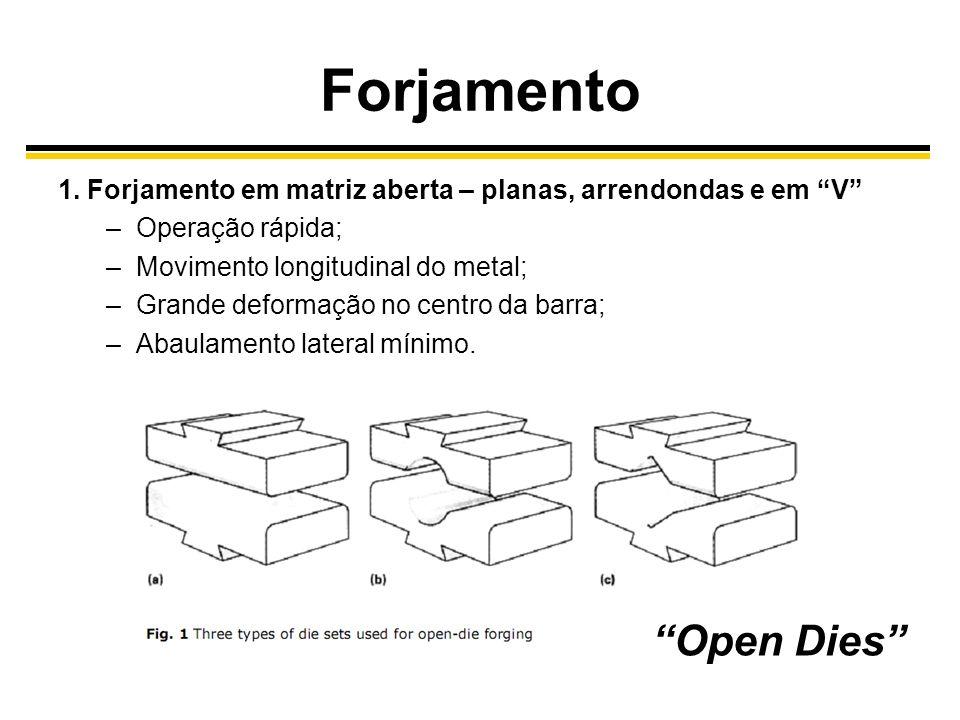 Forjamento 1. Forjamento em matriz aberta – planas, arrendondas e em V –Operação rápida; –Movimento longitudinal do metal; –Grande deformação no centr