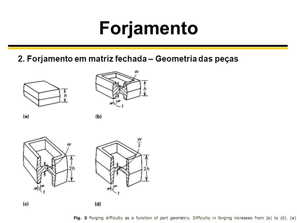 Forjamento 2. Forjamento em matriz fechada – Geometria das peças
