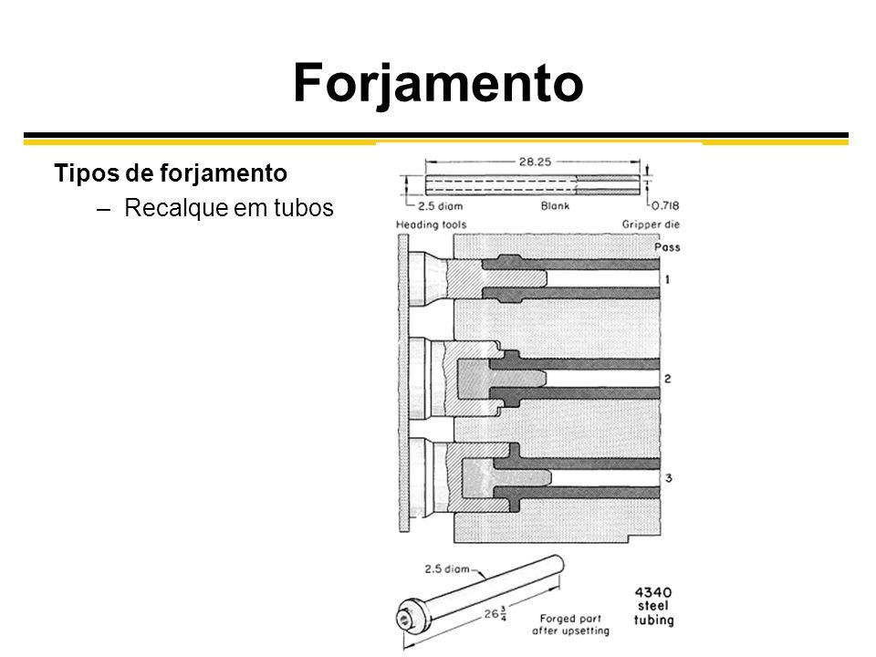 Forjamento Tipos de forjamento –Recalque em tubos