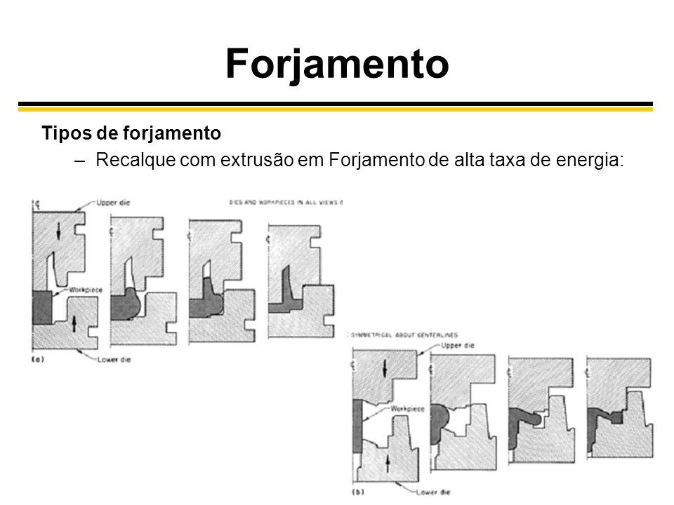 Forjamento Tipos de forjamento –Recalque com extrusão em Forjamento de alta taxa de energia: