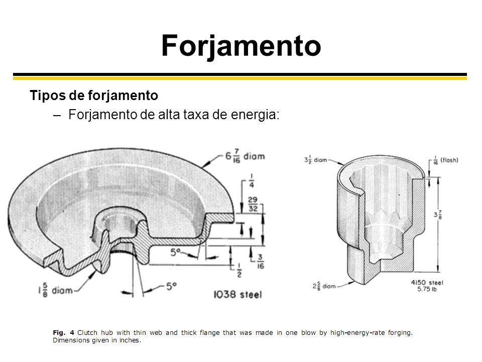 Forjamento Tipos de forjamento –Forjamento de alta taxa de energia: