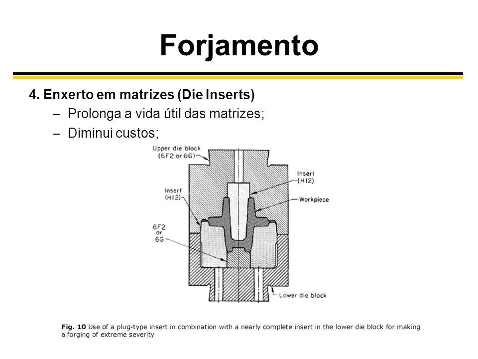 Forjamento 4. Enxerto em matrizes (Die Inserts) –Prolonga a vida útil das matrizes; –Diminui custos;