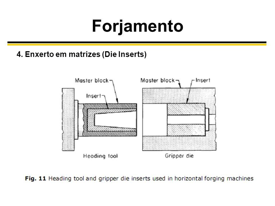 Forjamento 4. Enxerto em matrizes (Die Inserts)