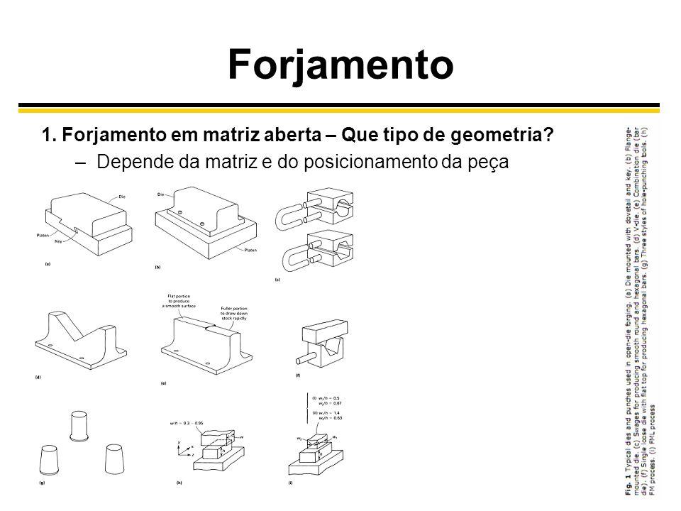 Forjamento 1. Forjamento em matriz aberta – Que tipo de geometria? –Depende da matriz e do posicionamento da peça