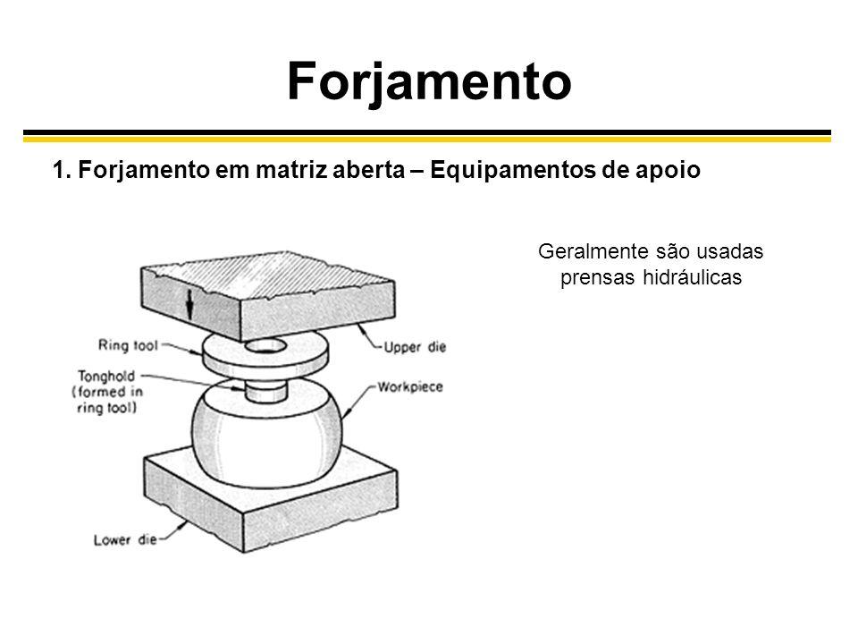 Forjamento 1. Forjamento em matriz aberta – Equipamentos de apoio Geralmente são usadas prensas hidráulicas