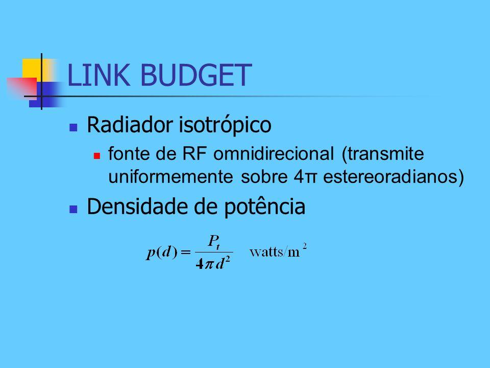LINK BUDGET Radiador isotrópico fonte de RF omnidirecional (transmite uniformemente sobre 4π estereoradianos) Densidade de potência