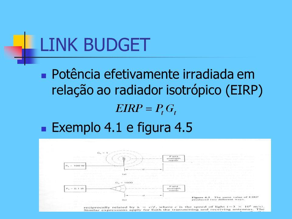 LINK BUDGET Potência efetivamente irradiada em relação ao radiador isotrópico (EIRP) Exemplo 4.1 e figura 4.5
