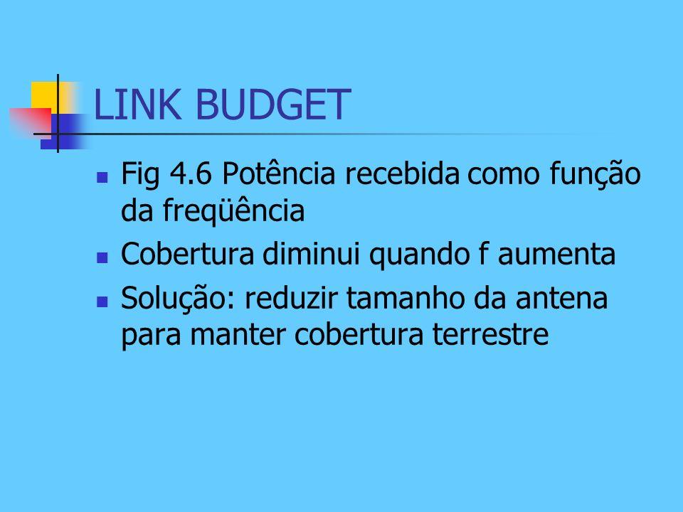 LINK BUDGET Fig 4.6 Potência recebida como função da freqüência Cobertura diminui quando f aumenta Solução: reduzir tamanho da antena para manter cobe