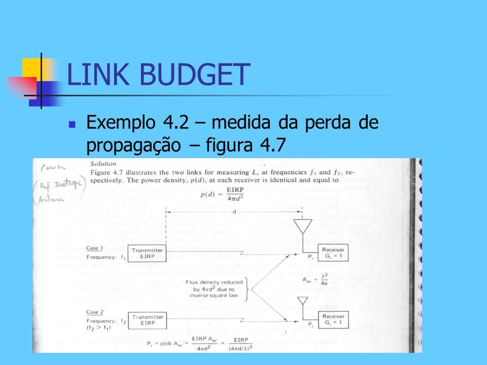 LINK BUDGET Exemplo 4.2 – medida da perda de propagação – figura 4.7