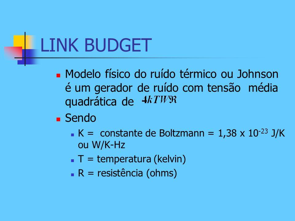 LINK BUDGET Modelo físico do ruído térmico ou Johnson é um gerador de ruído com tensão média quadrática de Sendo K = constante de Boltzmann = 1,38 x 1