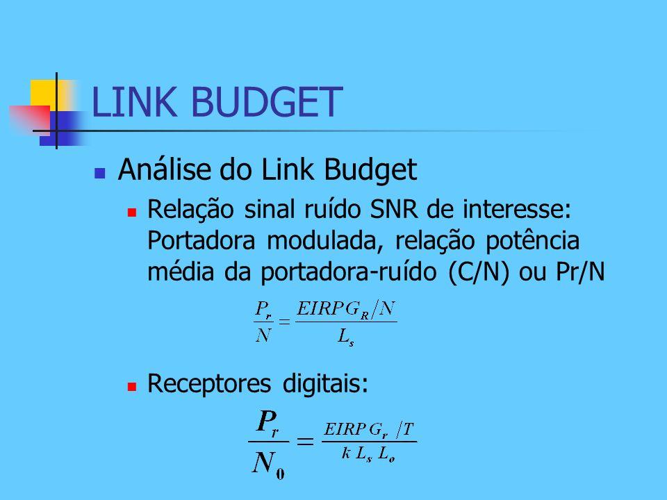 LINK BUDGET Análise do Link Budget Relação sinal ruído SNR de interesse: Portadora modulada, relação potência média da portadora-ruído (C/N) ou Pr/N R
