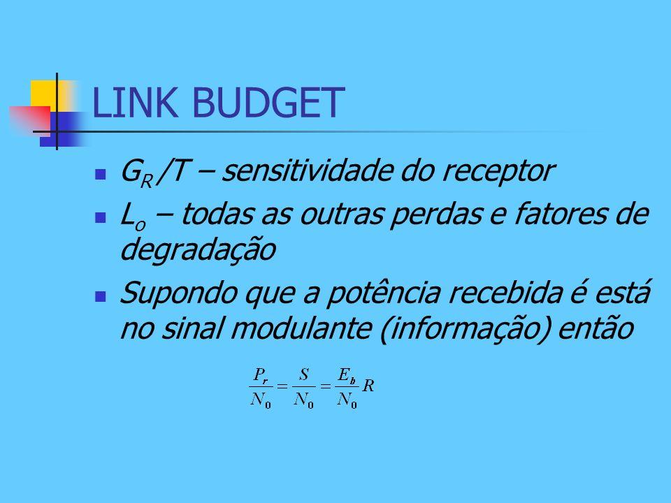 LINK BUDGET G R /T – sensitividade do receptor L o – todas as outras perdas e fatores de degradação Supondo que a potência recebida é está no sinal mo