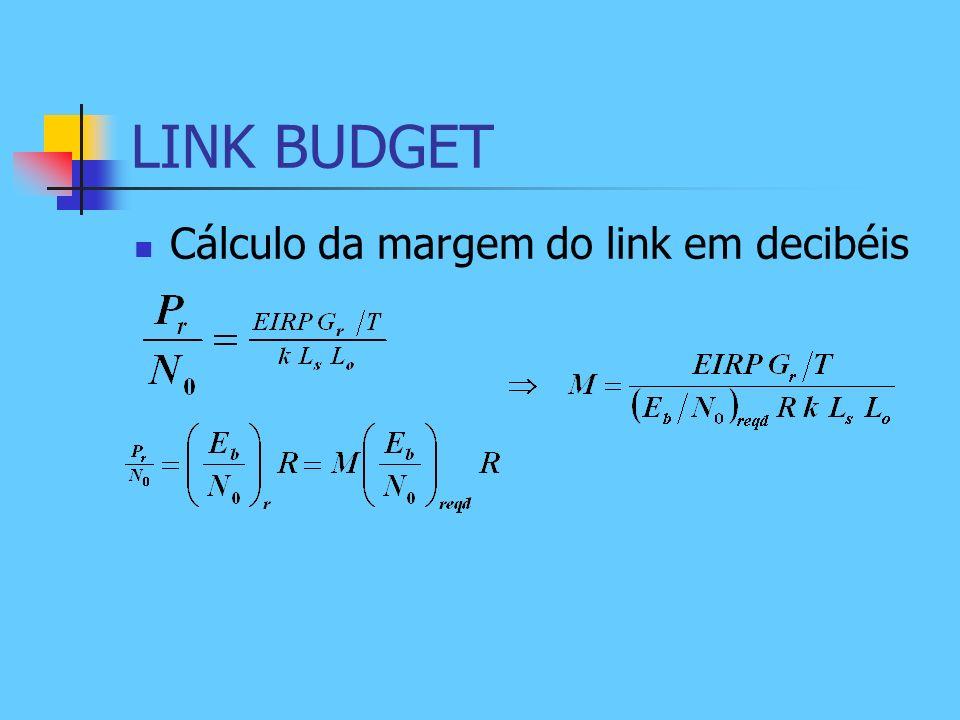 LINK BUDGET Cálculo da margem do link em decibéis