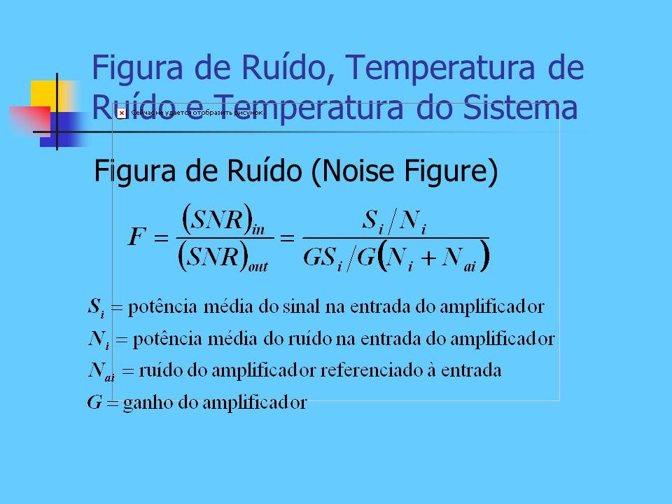Figura de Ruído, Temperatura de Ruído e Temperatura do Sistema Figura de Ruído (Noise Figure)