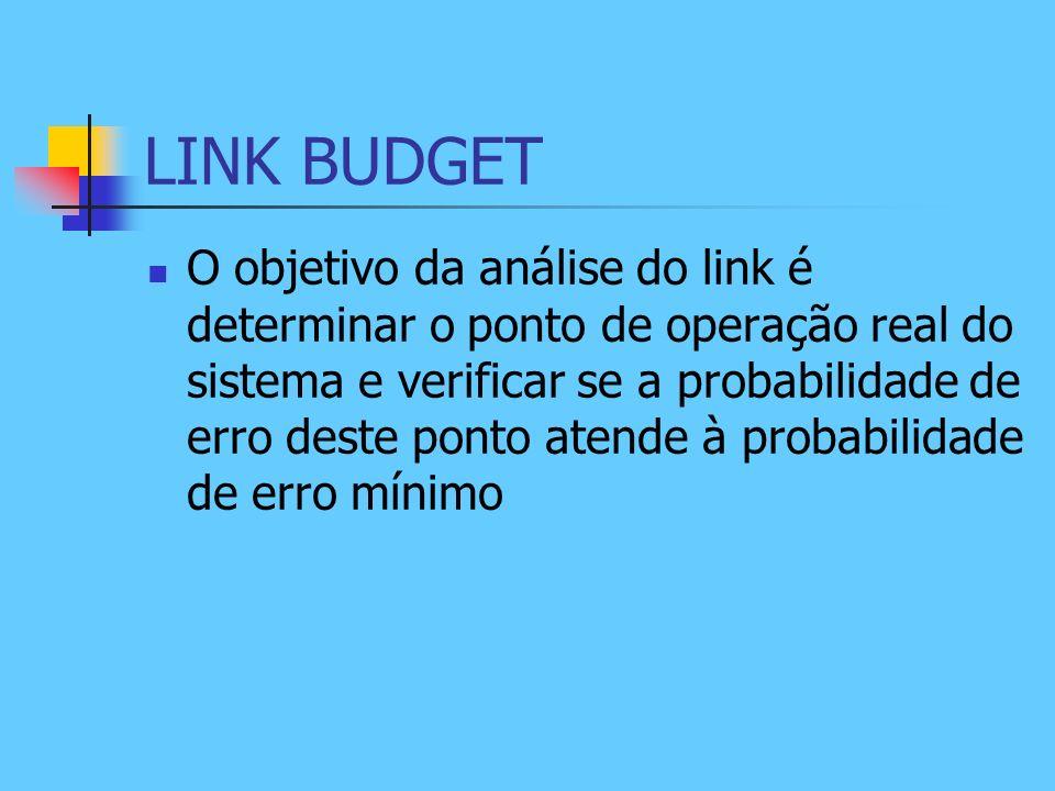 LINK BUDGET Análise do Link Budget Relação sinal ruído SNR de interesse: Portadora modulada, relação potência média da portadora-ruído (C/N) ou Pr/N Receptores digitais: