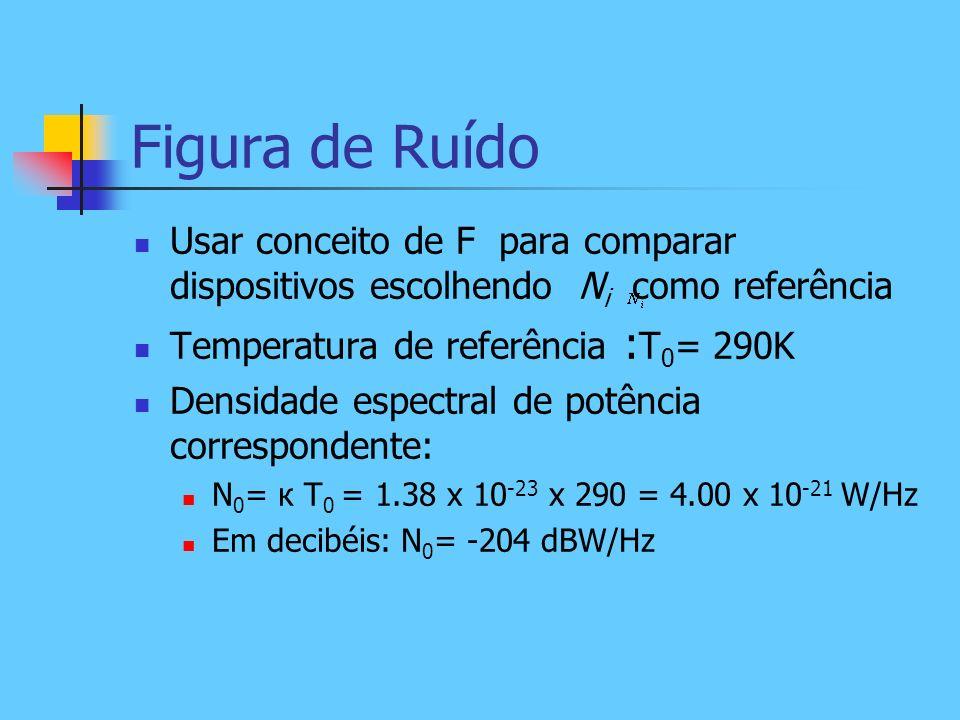 Usar conceito de F para comparar dispositivos escolhendo N i como referência Temperatura de referência : T 0 = 290K Densidade espectral de potência co