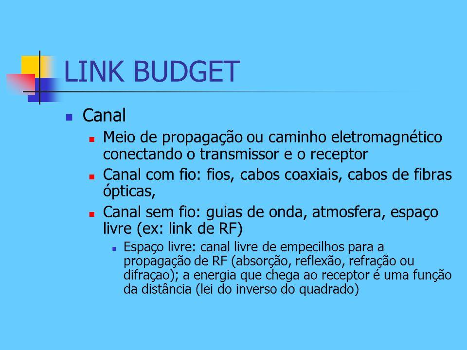 LINK BUDGET Canal Meio de propagação ou caminho eletromagnético conectando o transmissor e o receptor Canal com fio: fios, cabos coaxiais, cabos de fi
