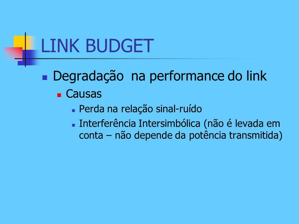 LINK BUDGET Degradação na performance do link Causas Perda na relação sinal-ruído Interferência Intersimbólica (não é levada em conta – não depende da
