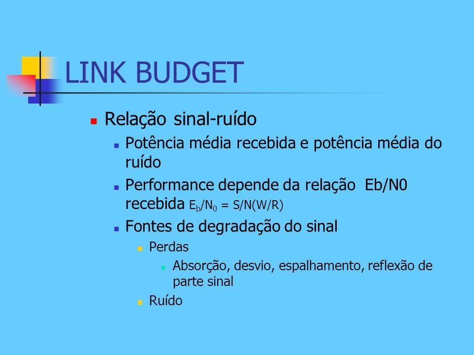 LINK BUDGET Relação sinal-ruído Potência média recebida e potência média do ruído Performance depende da relação Eb/N0 recebida E b /N 0 = S/N(W/R) Fo