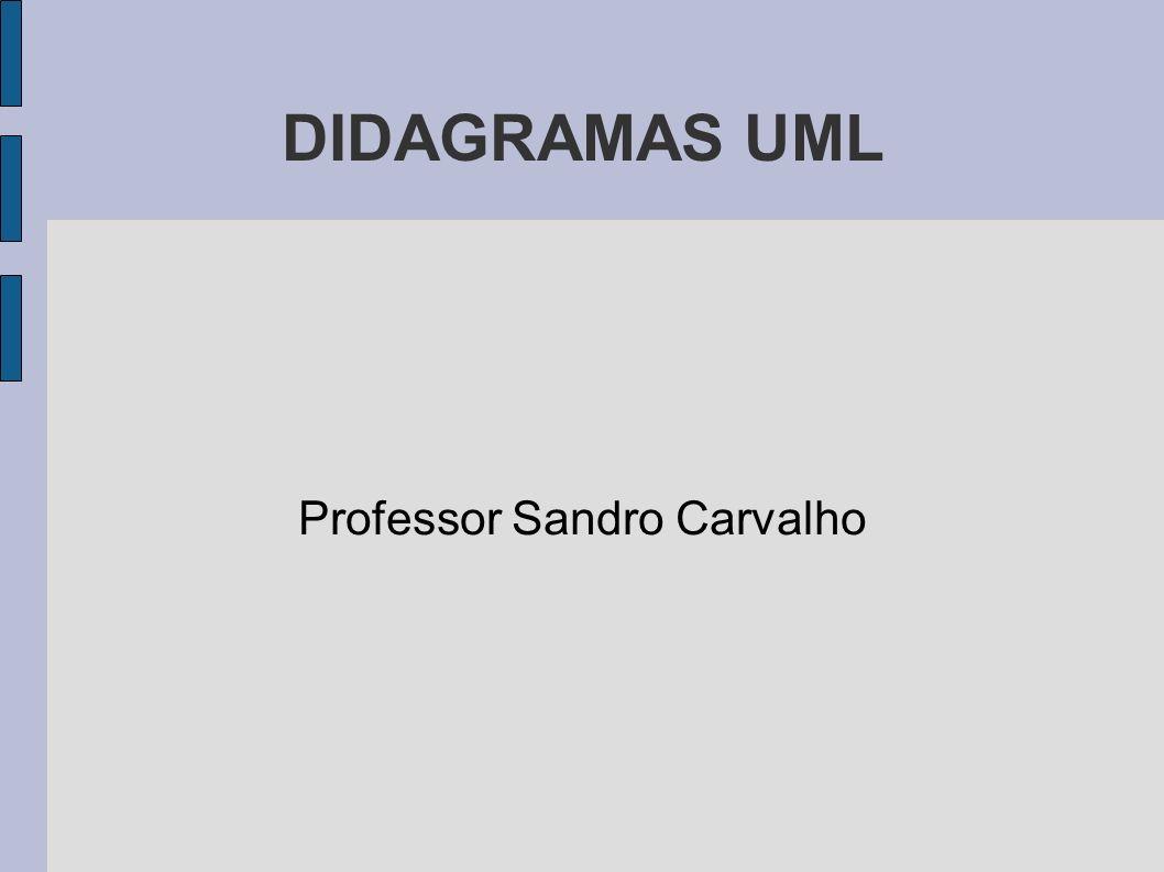DIDAGRAMAS UML Professor Sandro Carvalho