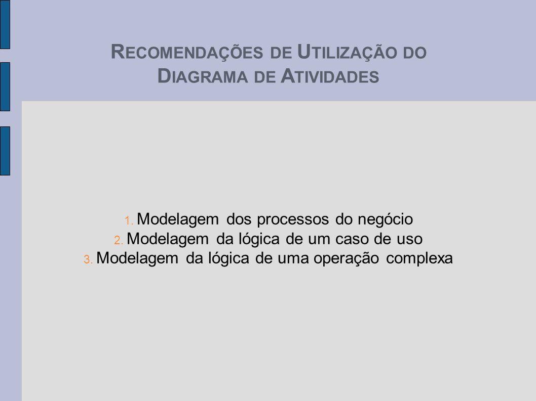 R ECOMENDAÇÕES DE U TILIZAÇÃO DO D IAGRAMA DE A TIVIDADES 1. Modelagem dos processos do negócio 2. Modelagem da lógica de um caso de uso 3. Modelagem