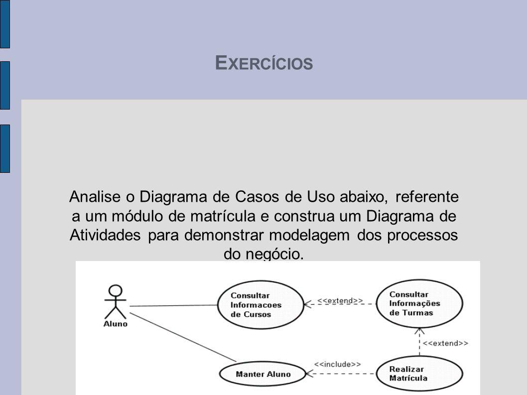 E XERCÍCIOS Analise o Diagrama de Casos de Uso abaixo, referente a um módulo de matrícula e construa um Diagrama de Atividades para demonstrar modelag