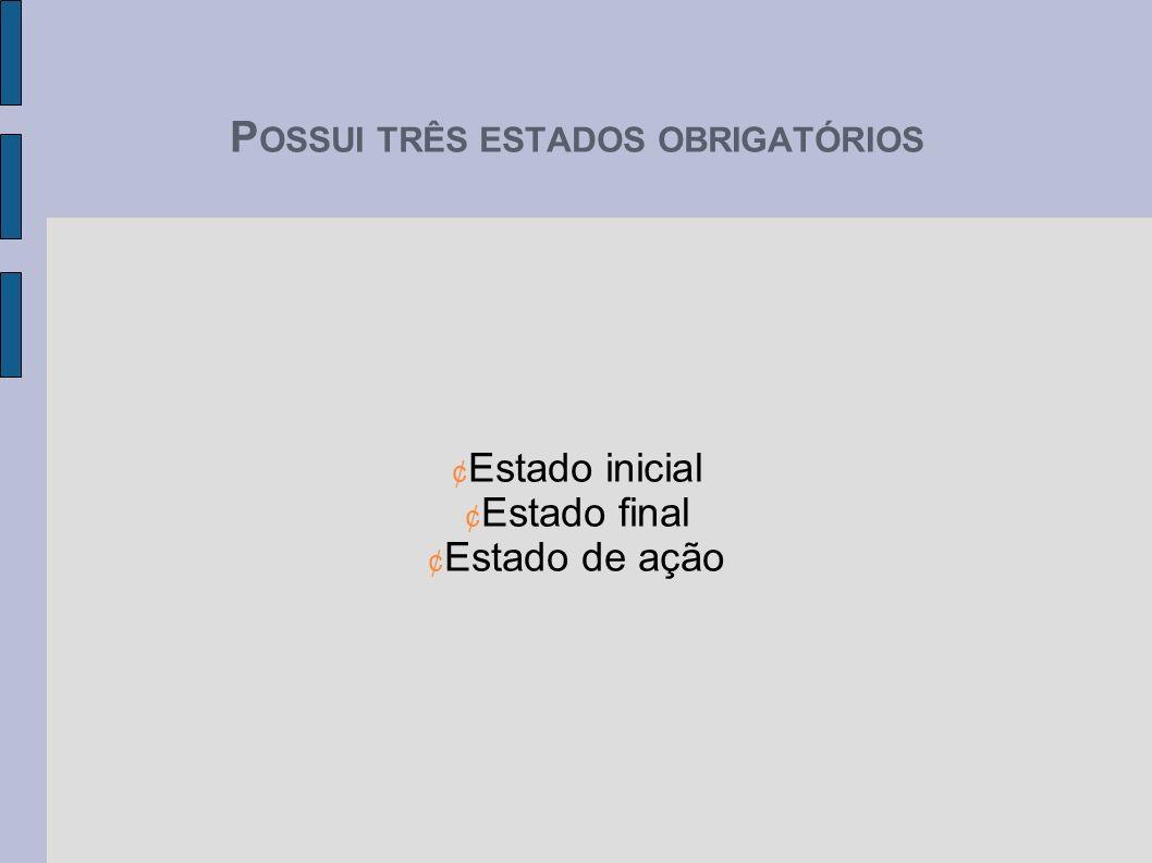 P OSSUI TRÊS ESTADOS OBRIGATÓRIOS ¢ Estado inicial ¢ Estado final ¢ Estado de ação