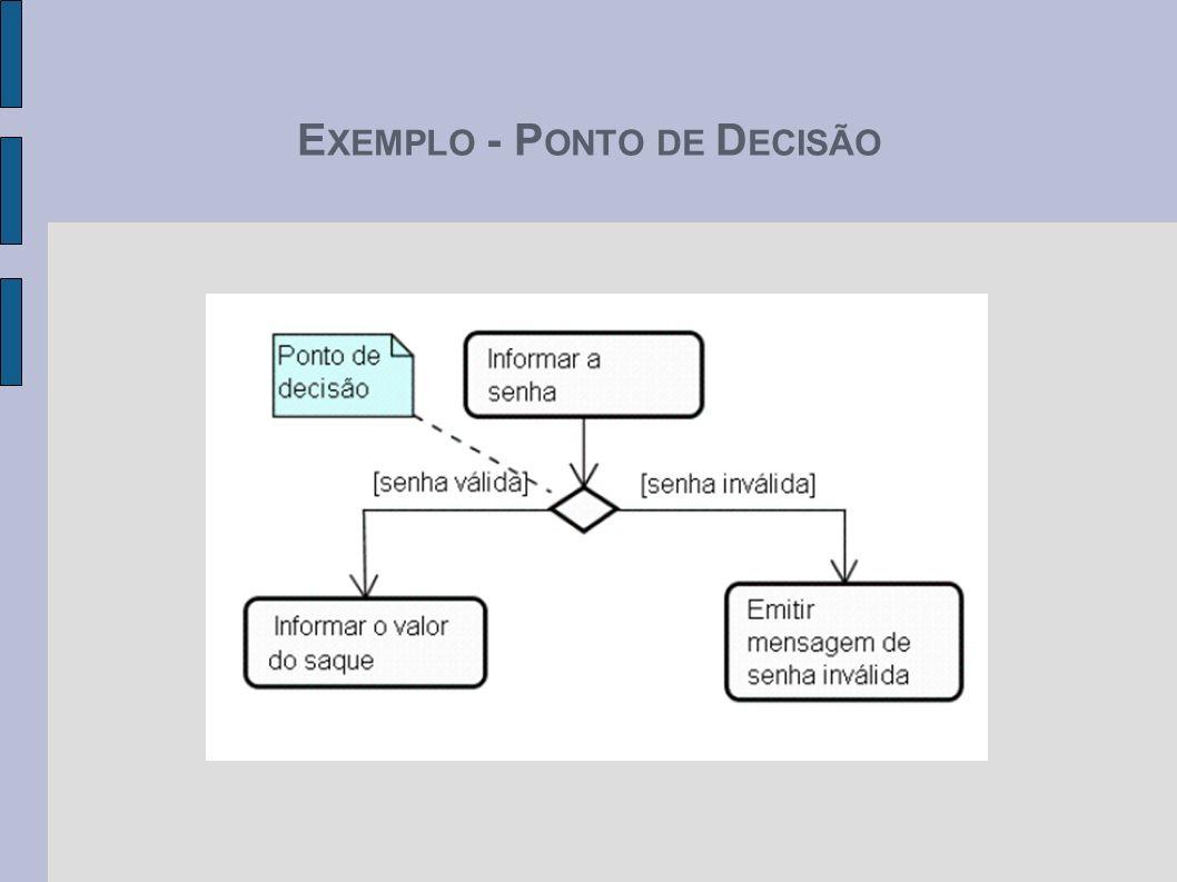 E XEMPLO - P ONTO DE D ECISÃO