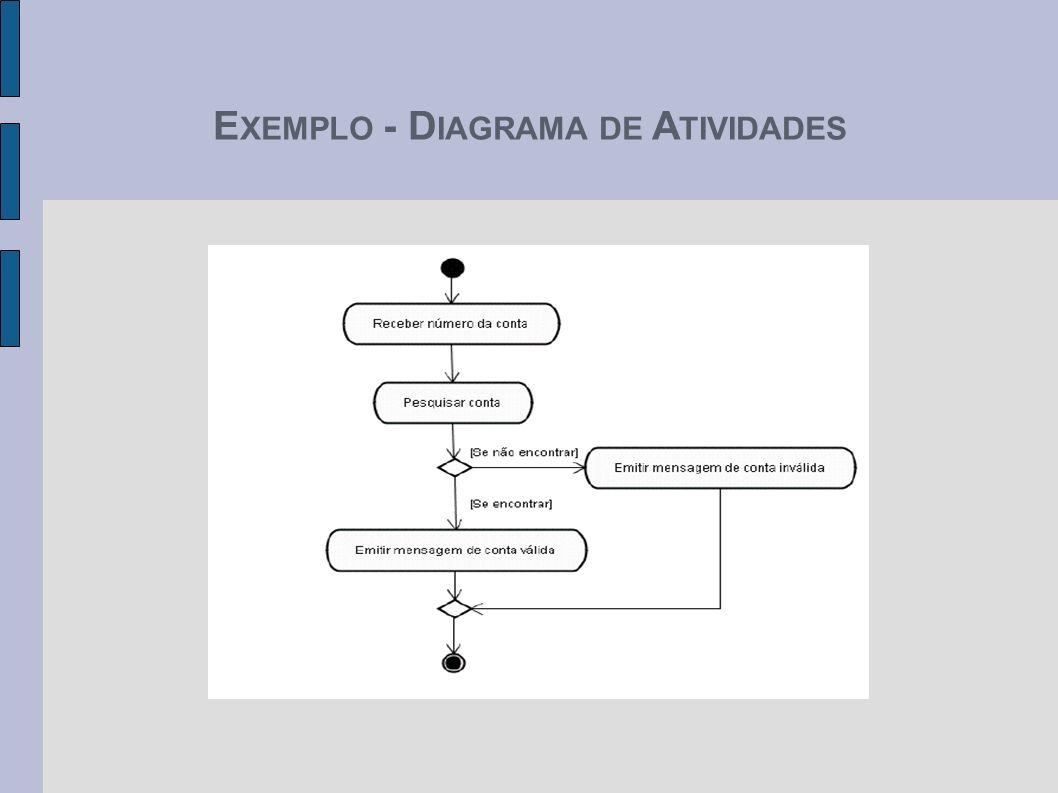 E XEMPLO - D IAGRAMA DE A TIVIDADES