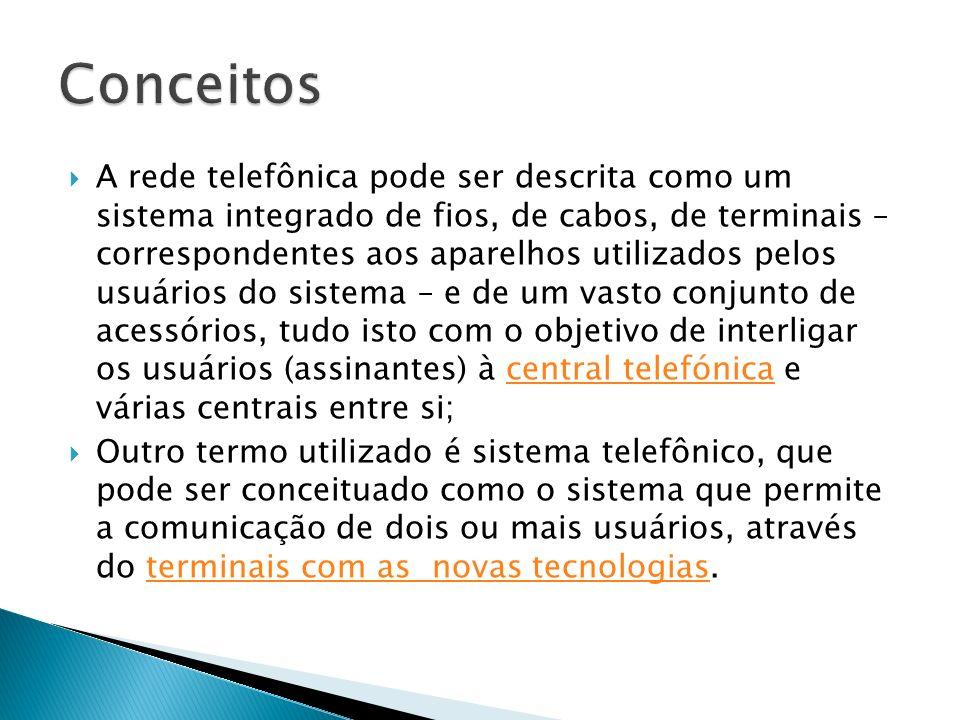 A rede telefônica pode ser descrita como um sistema integrado de fios, de cabos, de terminais – correspondentes aos aparelhos utilizados pelos usuário
