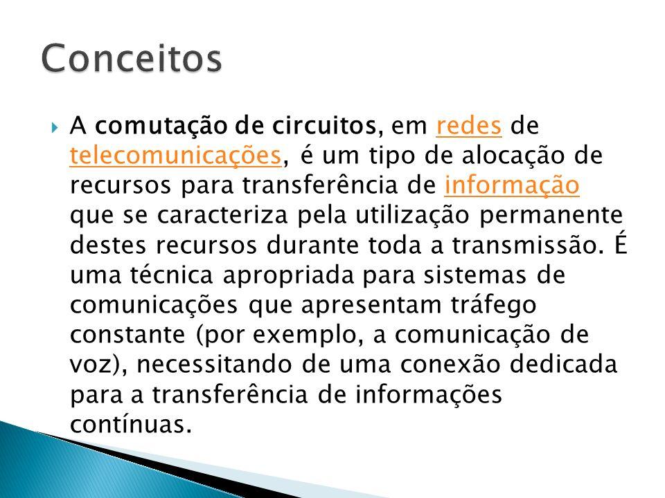 A comutação de circuitos, em redes de telecomunicações, é um tipo de alocação de recursos para transferência de informação que se caracteriza pela uti