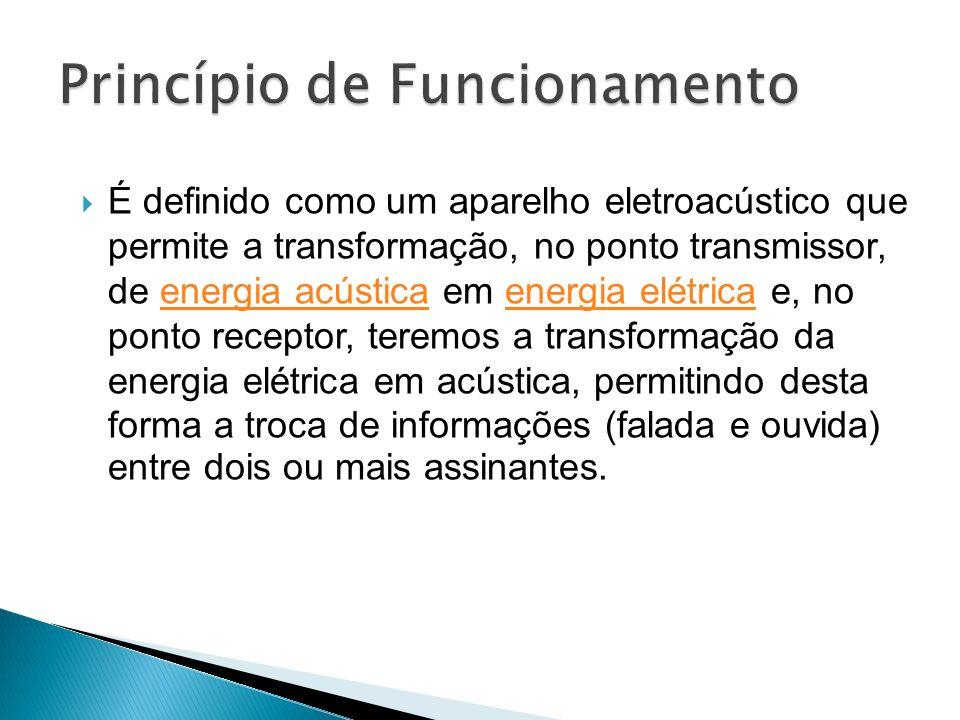 É definido como um aparelho eletroacústico que permite a transformação, no ponto transmissor, de energia acústica em energia elétrica e, no ponto rece