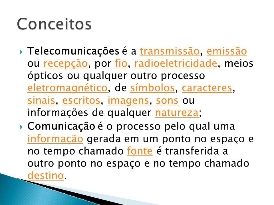 Telecomunicações é a transmissão, emissão ou recepção, por fio, radioeletricidade, meios ópticos ou qualquer outro processo eletromagnético, de símbol