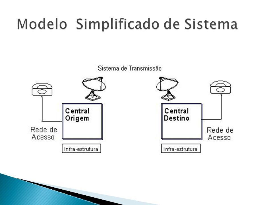 Telemática é a comunicação à distância de um conjunto de serviços informáticos fornecidos através de uma rede de telecomunicações.comunicaçãoinformáticostelecomunicações