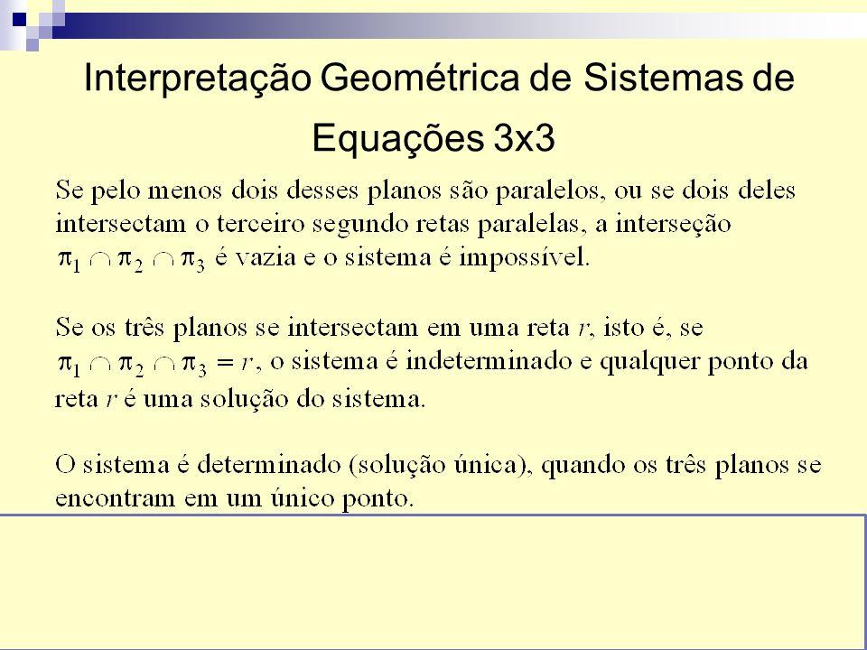15 Interpretação Geométrica de Sistemas de Equações 3x3