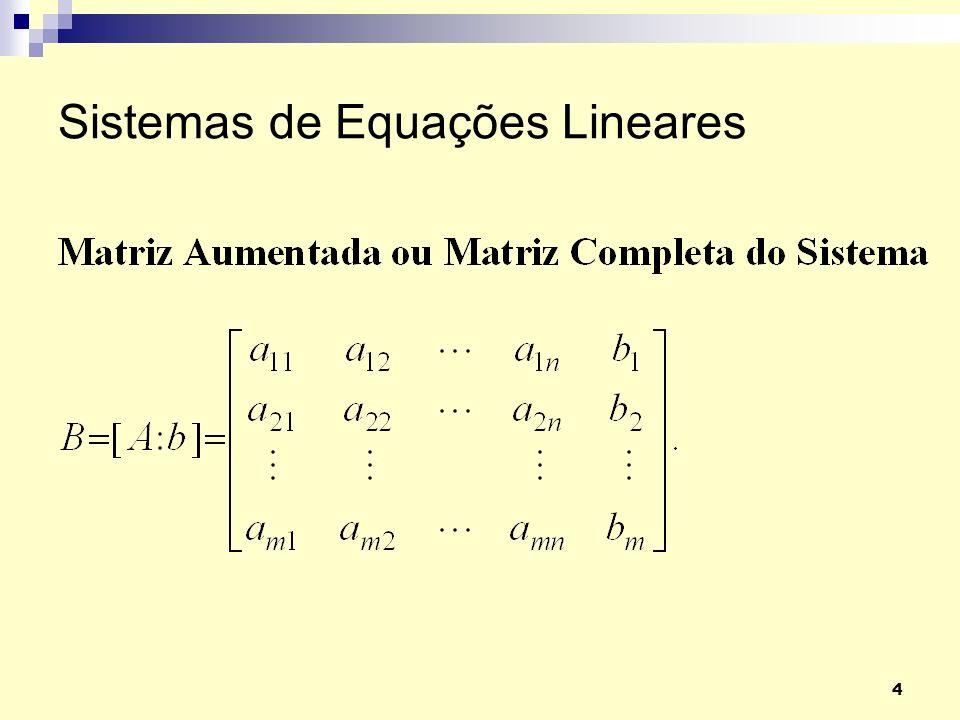 Método de Eliminação de Gauss-Jordan Este método é uma complementação ao método de Gauss.
