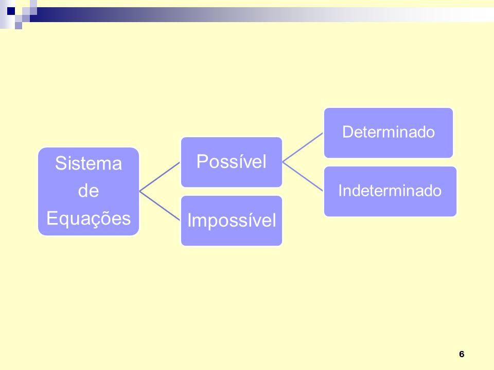 7 Definições