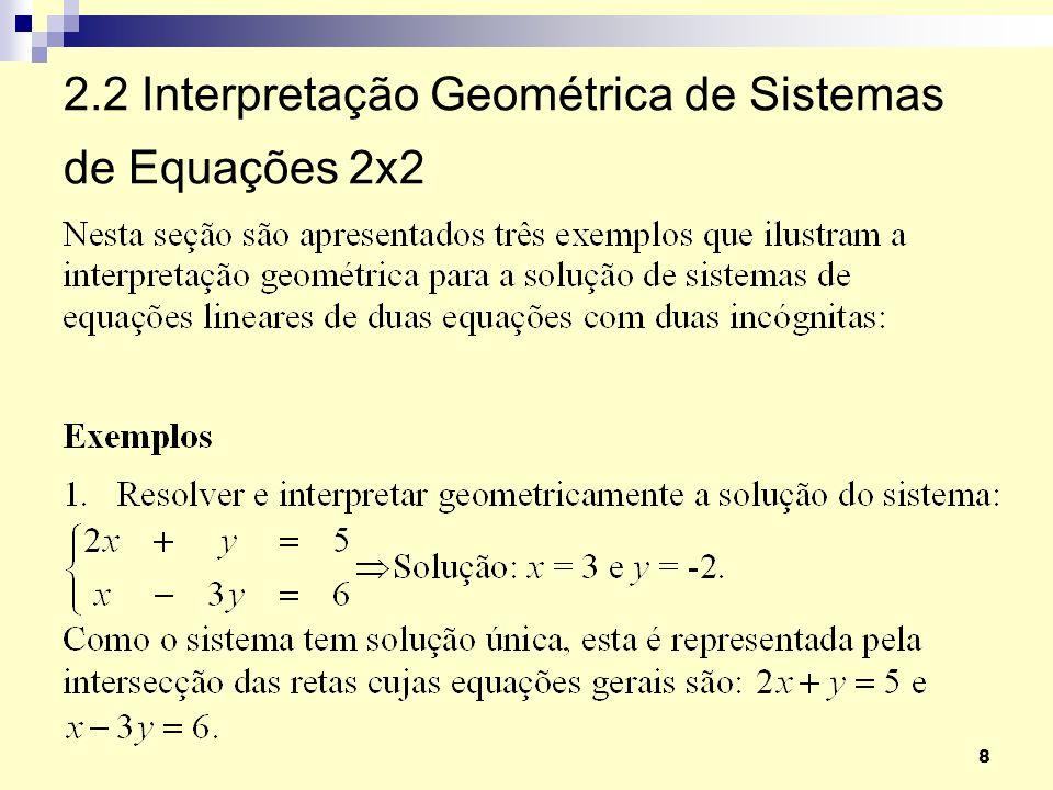 8 2.2 Interpretação Geométrica de Sistemas de Equações 2x2
