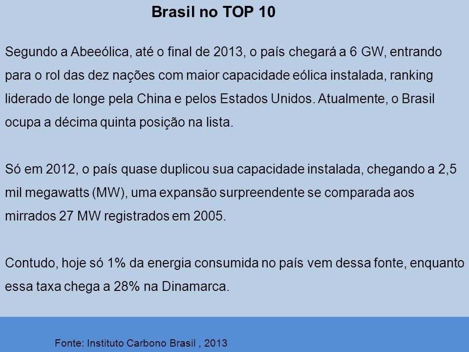 Empreendimentos em Operação Brasil – junho 2012 Fonte: BIG – ANEEL junho 2012