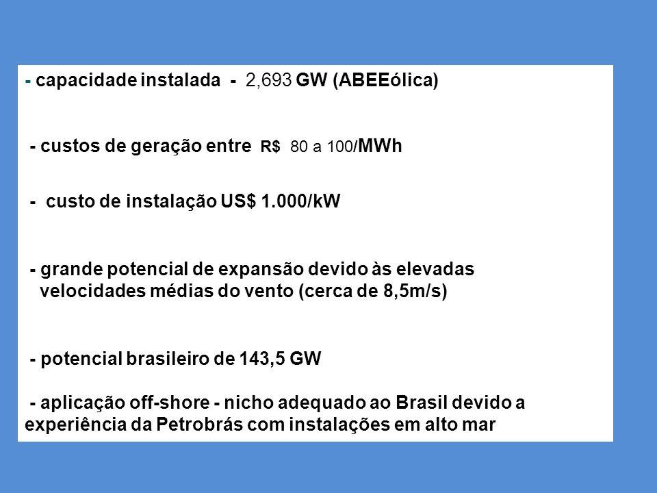 Usinas Eólicas no Brasil Fonte: CEPEL, 2013