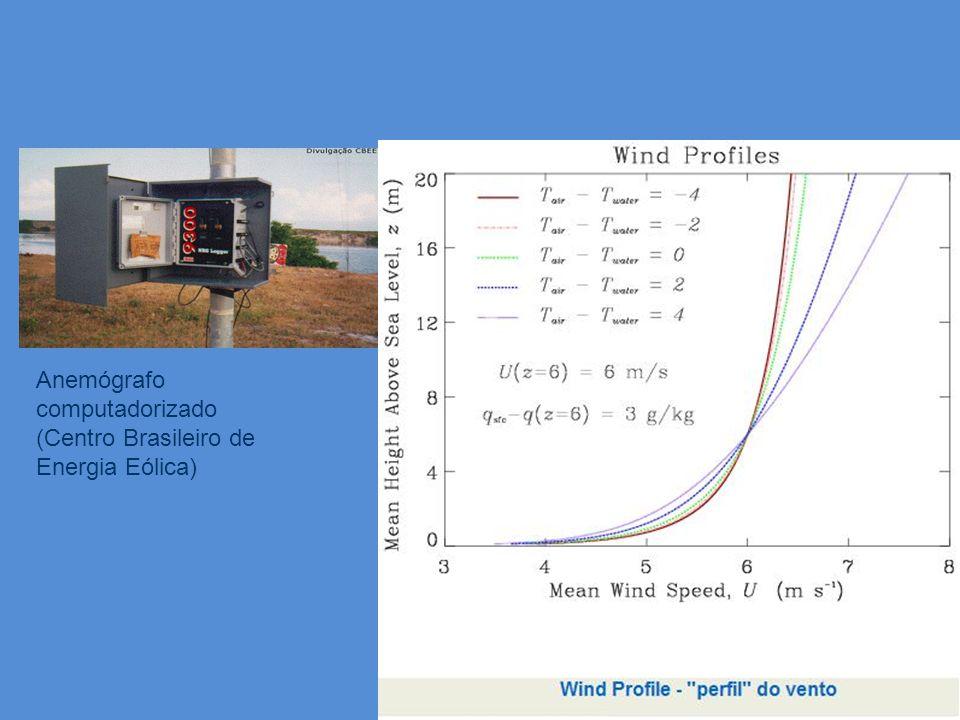 Potência Gerada por uma Turbina Eólica Onde: ρ é a densidade do ar, V é a velocidade do vento e A é a área varrida pelas hélices do rotor.