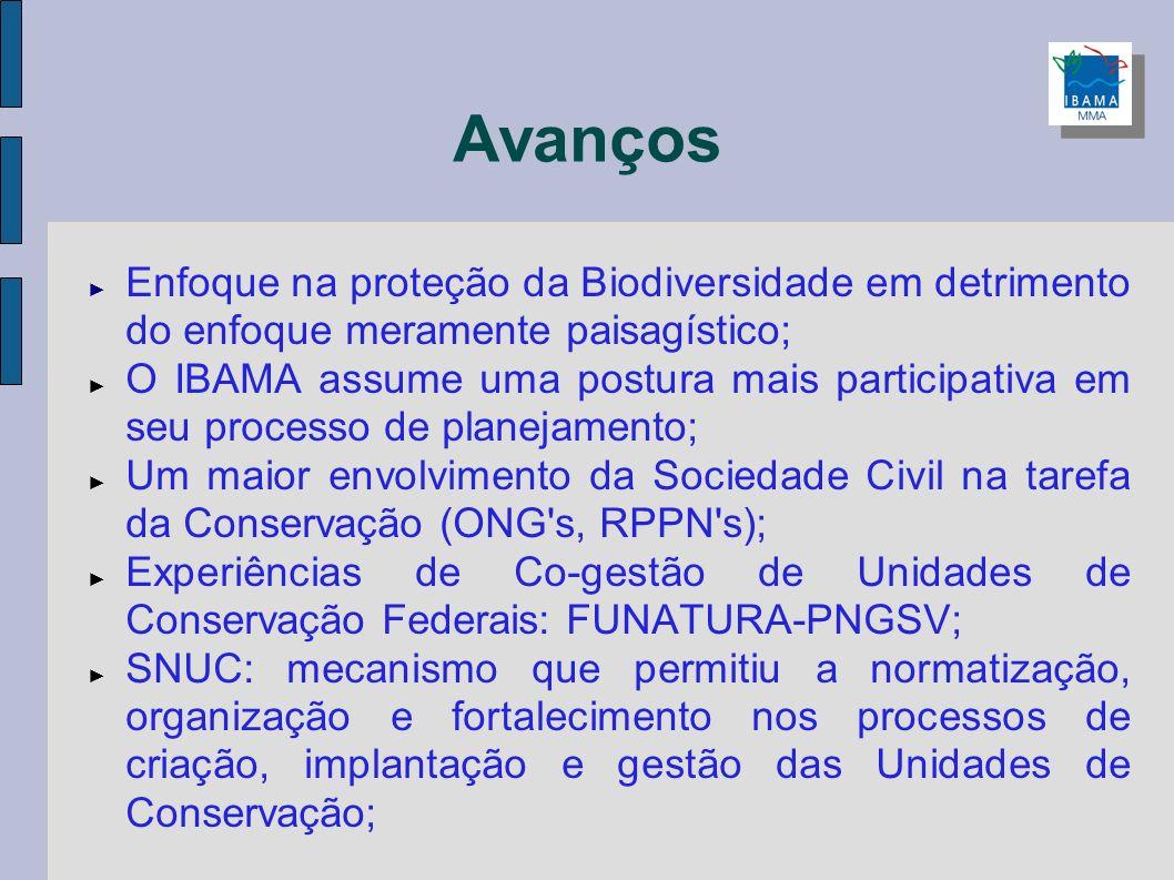 Avanços Enfoque na proteção da Biodiversidade em detrimento do enfoque meramente paisagístico; O IBAMA assume uma postura mais participativa em seu pr