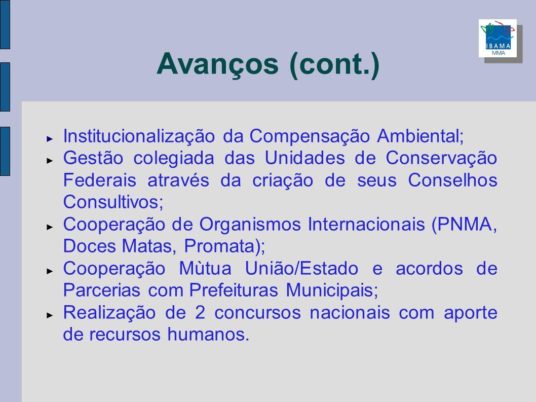 Avanços (cont.) Institucionalização da Compensação Ambiental; Gestão colegiada das Unidades de Conservação Federais através da criação de seus Conselh