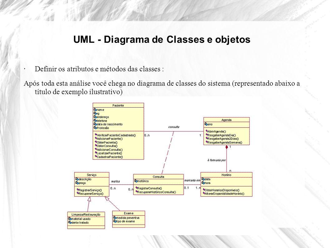 UML - Diagrama de Classes e objetos ·Definir os atributos e métodos das classes : Após toda esta análise você chega no diagrama de classes do sistema