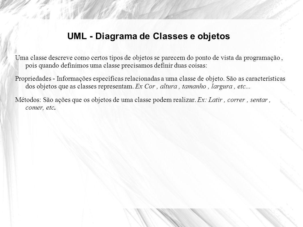 UML - Diagrama de Classes e objetos Uma classe descreve como certos tipos de objetos se parecem do ponto de vista da programação, pois quando definimo