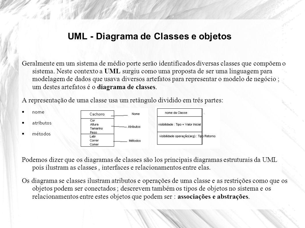 UML - Diagrama de Classes e objetos Podemos dizer que os diagramas de classes são los principais diagramas estruturais da UML pois ilustram as classes, interfaces e relacionamentos entre elas.