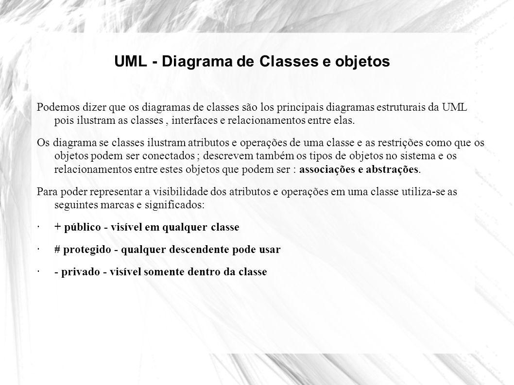 UML - Diagrama de Classes e objetos Podemos dizer que os diagramas de classes são los principais diagramas estruturais da UML pois ilustram as classes